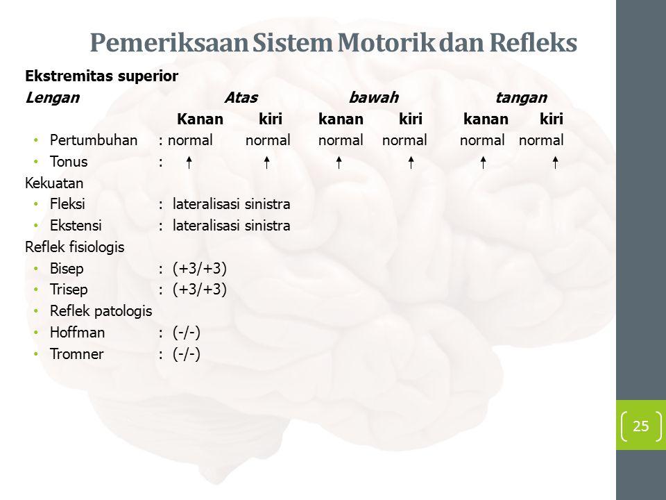 Pemeriksaan Sistem Motorik dan Refleks Ekstremitas superior Lengan Atas bawah tangan Kanan kiri kanan kiri kanan kiri Pertumbuhan : normal normal norm