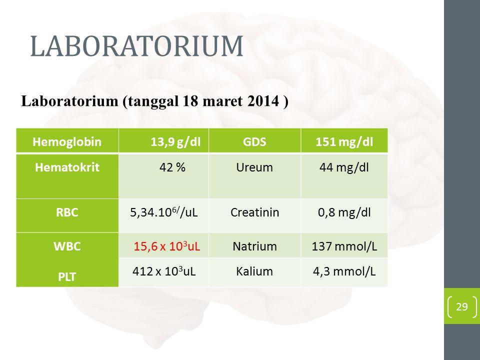 LABORATORIUM Hemoglobin 13,9 g/dlGDS151 mg/dl Hematokrit42 %Ureum44 mg/dl RBC5,34.10 6/ /uLCreatinin0,8 mg/dl WBC PLT 15,6 x 10 3 uLNatrium137 mmol/L 412 x 10 3 uLKalium4,3 mmol/L 29 Laboratorium (tanggal 18 maret 2014 )