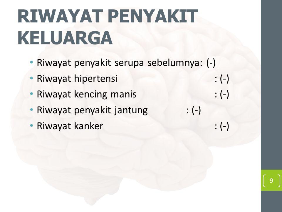 RIWAYAT PENYAKIT KELUARGA Riwayat penyakit serupa sebelumnya: (-) Riwayat hipertensi : (-) Riwayat kencing manis: (-) Riwayat penyakit jantung: (-) Ri