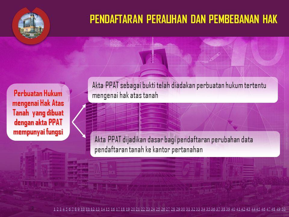 3 Pendaftaran Peralihan dan Pembebanan Hak (Pemindahan Hak) (Pasal 38 PP No.