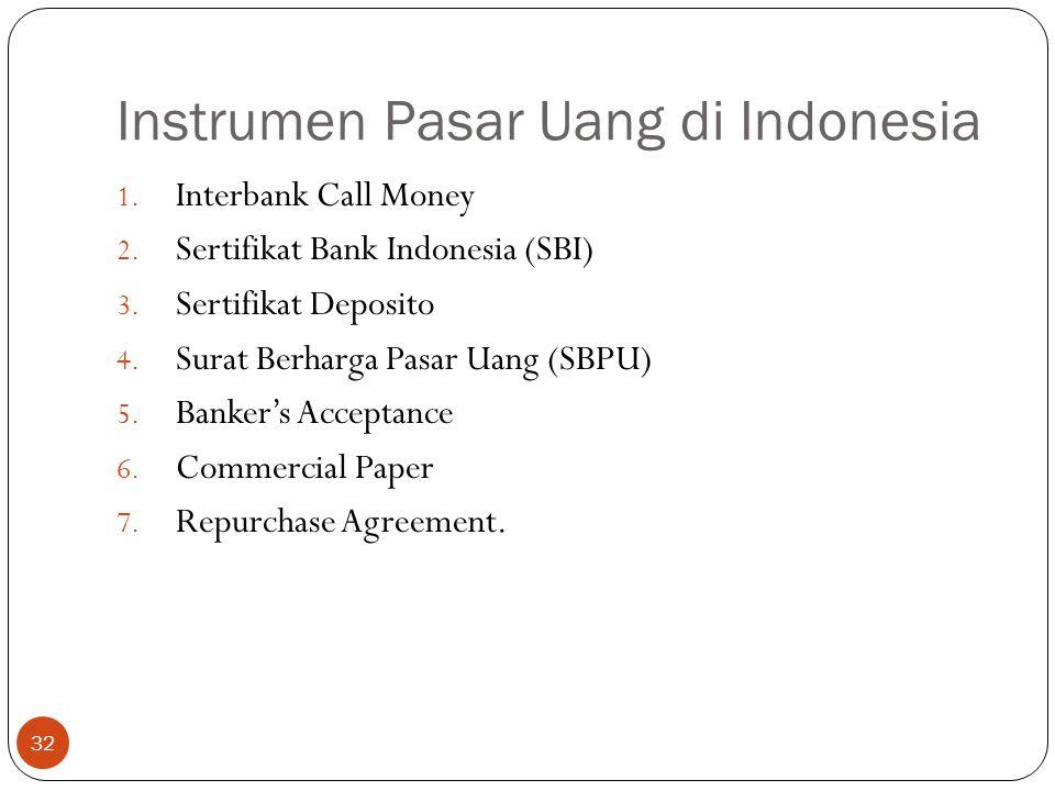 Instrumen Pasar Uang di Indonesia 32 1.Interbank Call Money 2.