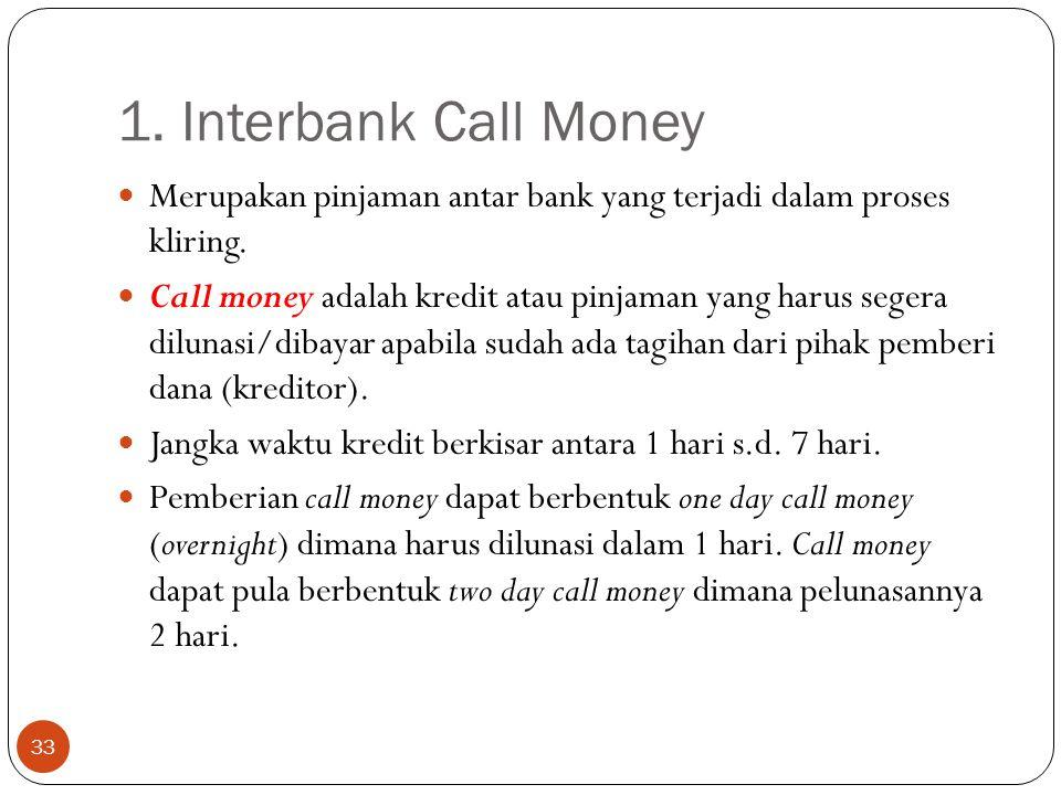 1.Interbank Call Money 33 Merupakan pinjaman antar bank yang terjadi dalam proses kliring.