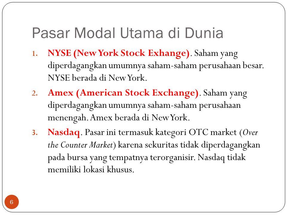 Pasar Modal Utama di Dunia 6 1.NYSE (New York Stock Exhange).