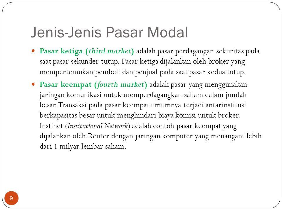 Jenis-Jenis Pasar Modal 9 Pasar ketiga (third market) adalah pasar perdagangan sekuritas pada saat pasar sekunder tutup.