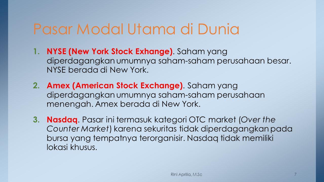 Pasar Modal Utama di Dunia 1. NYSE (New York Stock Exhange). Saham yang diperdagangkan umumnya saham-saham perusahaan besar. NYSE berada di New York.