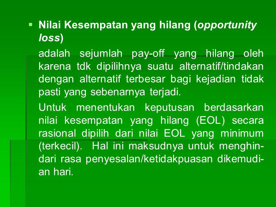   Nilai Kesempatan yang hilang (opportunity loss) adalah sejumlah pay-off yang hilang oleh karena tdk dipilihnya suatu alternatif/tindakan dengan al