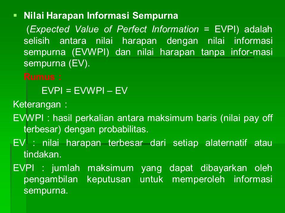   Nilai Harapan Informasi Sempurna (Expected Value of Perfect Information = EVPI) adalah selisih antara nilai harapan dengan nilai informasi sempurn