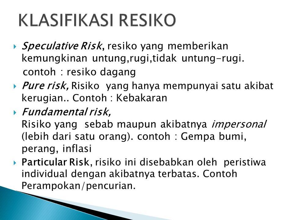  Speculative Risk, resiko yang memberikan kemungkinan untung,rugi,tidak untung-rugi. contoh : resiko dagang  Pure risk, Risiko yang hanya mempunyai