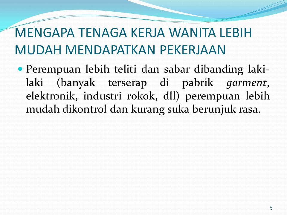PENANGANAN TENAGA KERJA WANITA Aspek Hukum  UU No.7/1984 tentang Penghapusan Segala Bentuk diskriminasi terhadap Perempuan.