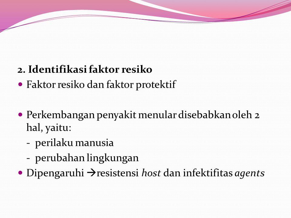 2. Identifikasi faktor resiko Faktor resiko dan faktor protektif Perkembangan penyakit menular disebabkan oleh 2 hal, yaitu: - perilaku manusia - peru