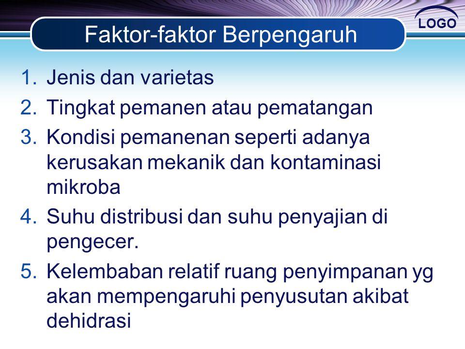 LOGO Faktor-faktor Berpengaruh 1.Jenis dan varietas 2.Tingkat pemanen atau pematangan 3.Kondisi pemanenan seperti adanya kerusakan mekanik dan kontami