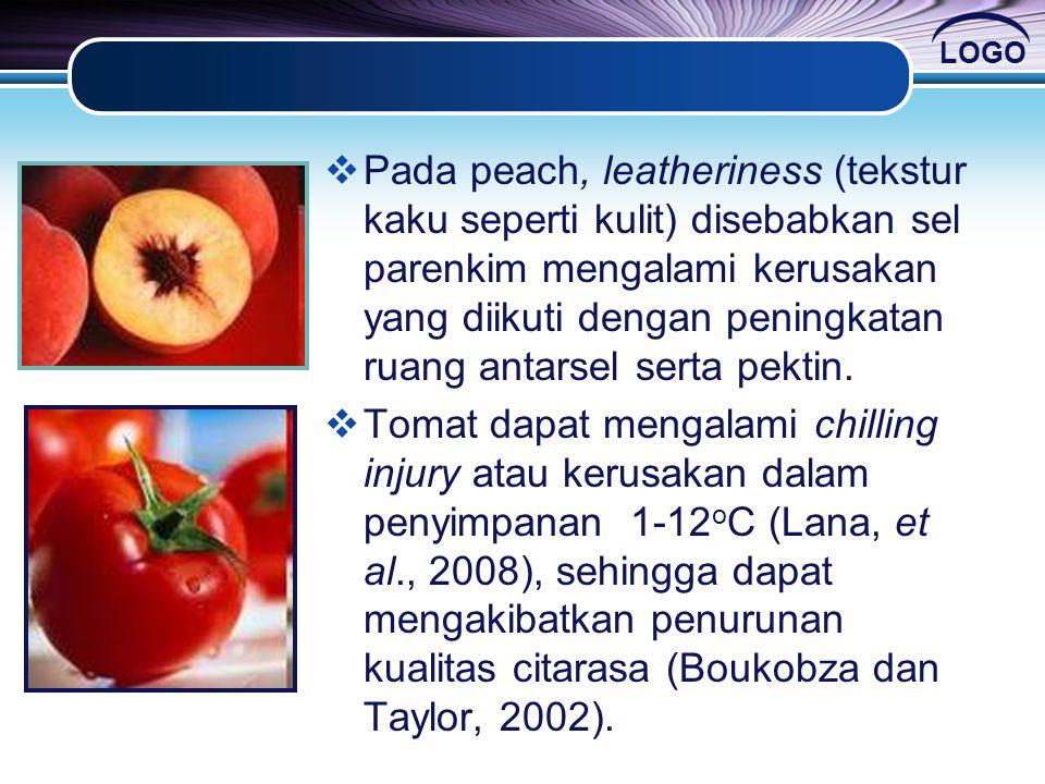 LOGO  Pada peach, leatheriness (tekstur kaku seperti kulit) disebabkan sel parenkim mengalami kerusakan yang diikuti dengan peningkatan ruang antarse