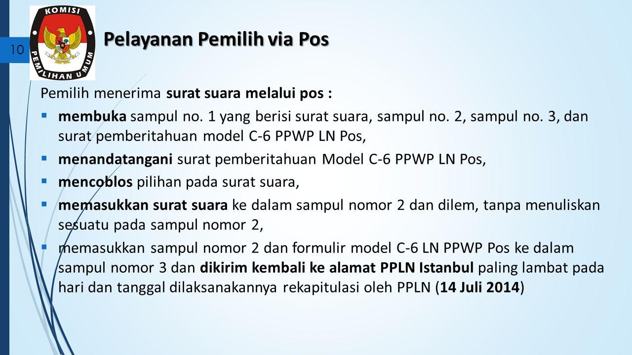 Pelayanan Pemilih via Pos 10 Pemilih menerima surat suara melalui pos :  membuka sampul no.