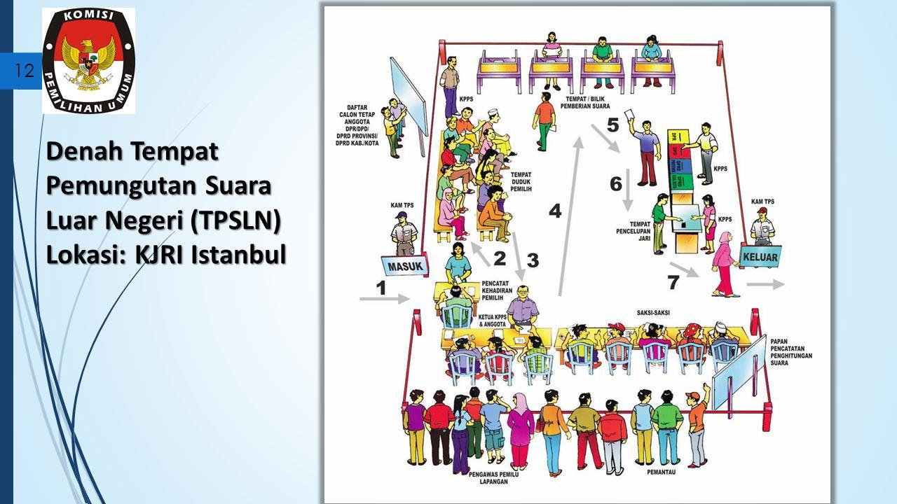 Denah Tempat Pemungutan Suara Luar Negeri (TPSLN) Lokasi: KJRI Istanbul 12