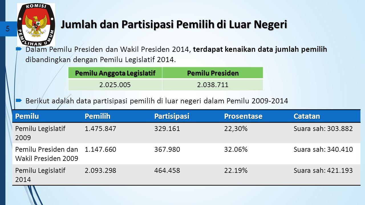 Pasangan Calon Presiden dan Wakil Presiden 2014-2019 6