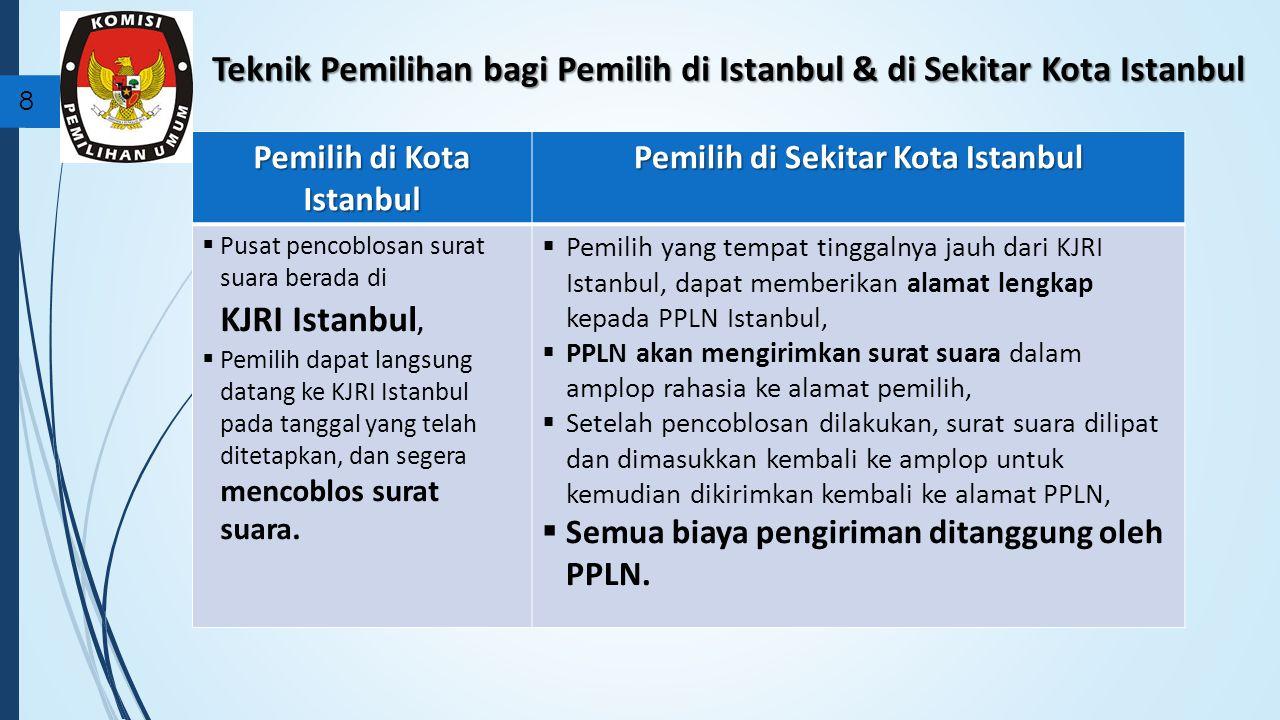 Pelayanan Pemilih via Pos 9  H-15 PPLN mengirim Surat Suara via Pos, terutama kepada Pemilih di luar kota Istanbul,  Surat suara, sampul nomor 2, sampul nomor 3 dan pemberitahuan model C-6 PPWP LN Pos dimasukkan dalam sampul nomor 1 dan dikirim kepada pemilih,  Pengiriman ke Pemilih :  Surat Suara yang ditandatangani Ketua PPLN,  Model C-6 PPWP LN Pos,  Sampul No.
