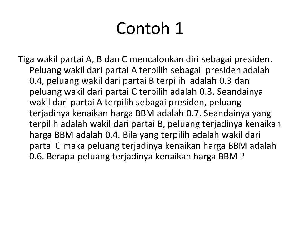 Contoh 1 Tiga wakil partai A, B dan C mencalonkan diri sebagai presiden. Peluang wakil dari partai A terpilih sebagai presiden adalah 0.4, peluang wak