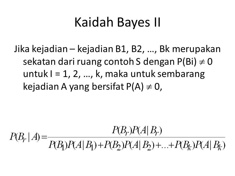 Kaidah Bayes II Jika kejadian – kejadian B1, B2, …, Bk merupakan sekatan dari ruang contoh S dengan P(Bi)  0 untuk I = 1, 2, …, k, maka untuk sembara