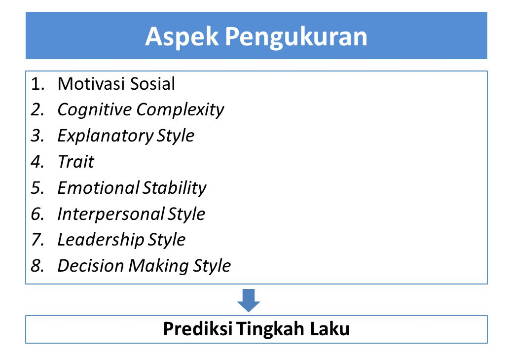 Aspek Pengukuran 1.Motivasi Sosial 2.Cognitive Complexity 3.Explanatory Style 4.Trait 5.Emotional Stability 6.Interpersonal Style 7.Leadership Style 8
