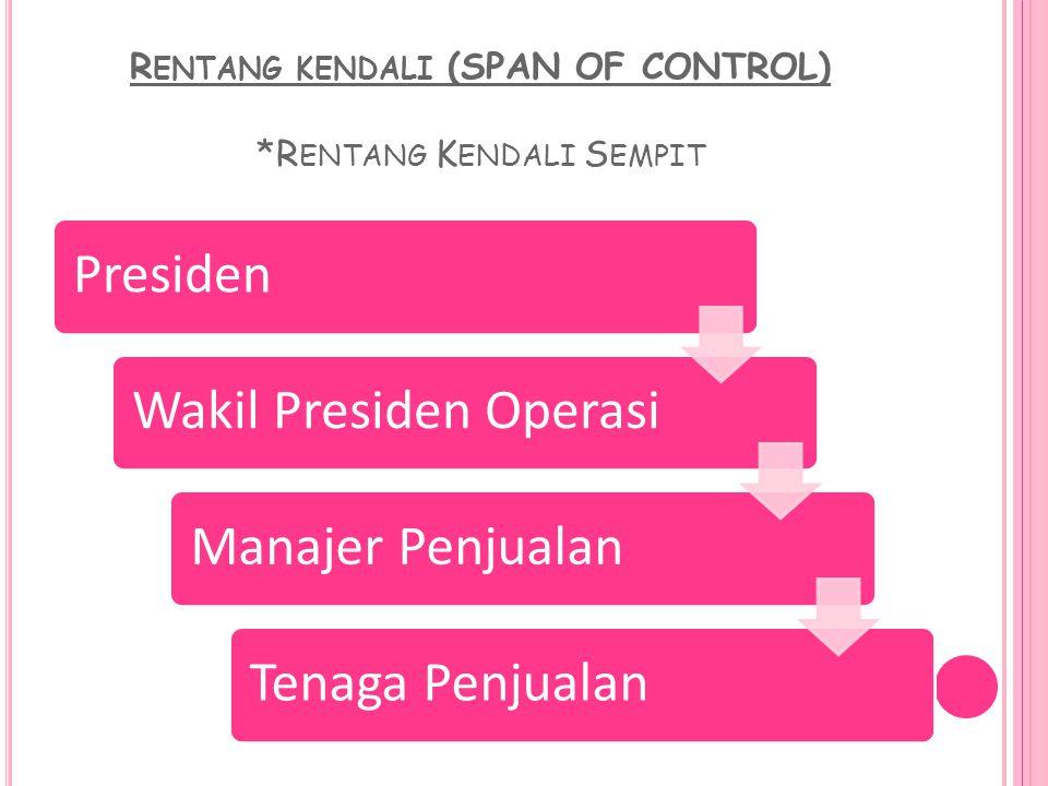 R ENTANG KENDALI (SPAN OF CONTROL) *R ENTANG K ENDALI S EMPIT PresidenWakil Presiden OperasiManajer PenjualanTenaga Penjualan