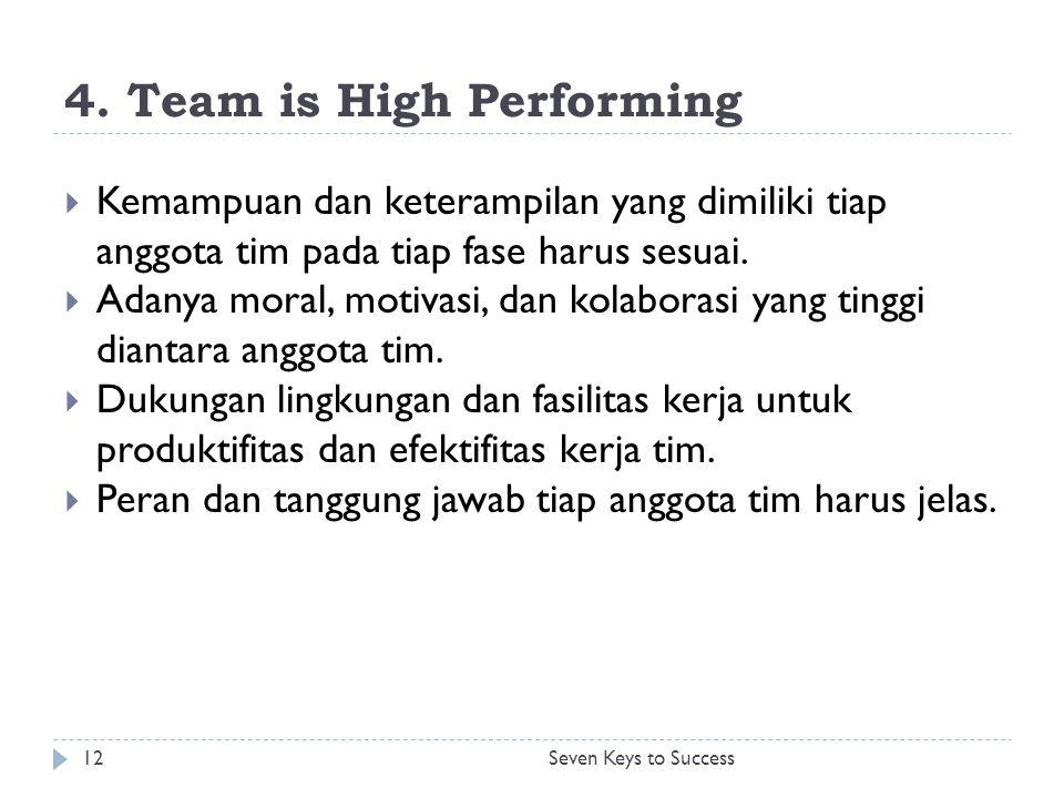 4. Team is High Performing 12Seven Keys to Success  Kemampuan dan keterampilan yang dimiliki tiap anggota tim pada tiap fase harus sesuai.  Adanya m