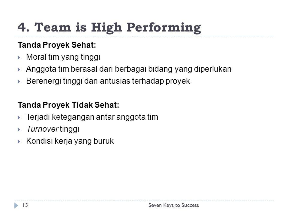 4. Team is High Performing Tanda Proyek Sehat:  Moral tim yang tinggi  Anggota tim berasal dari berbagai bidang yang diperlukan  Berenergi tinggi d