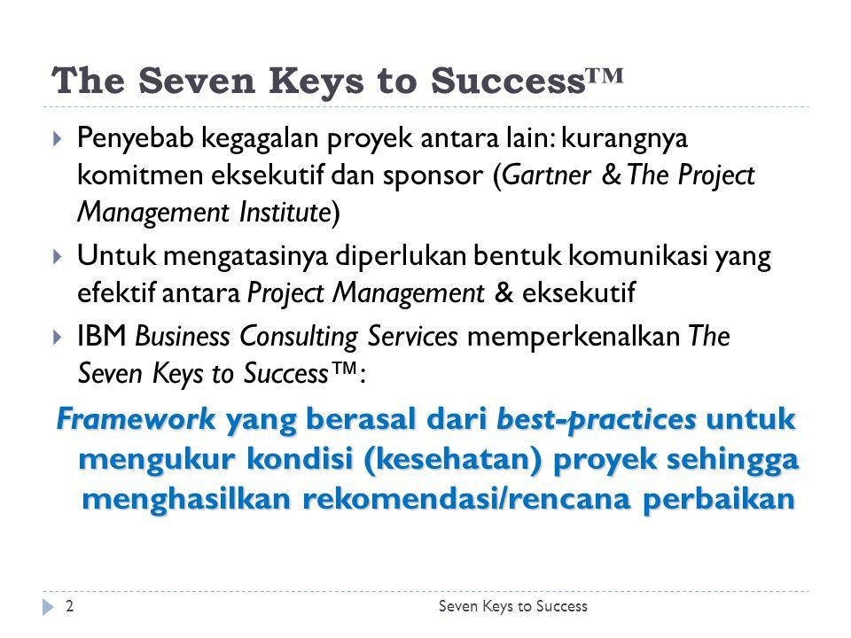 Seven Keys to Success23