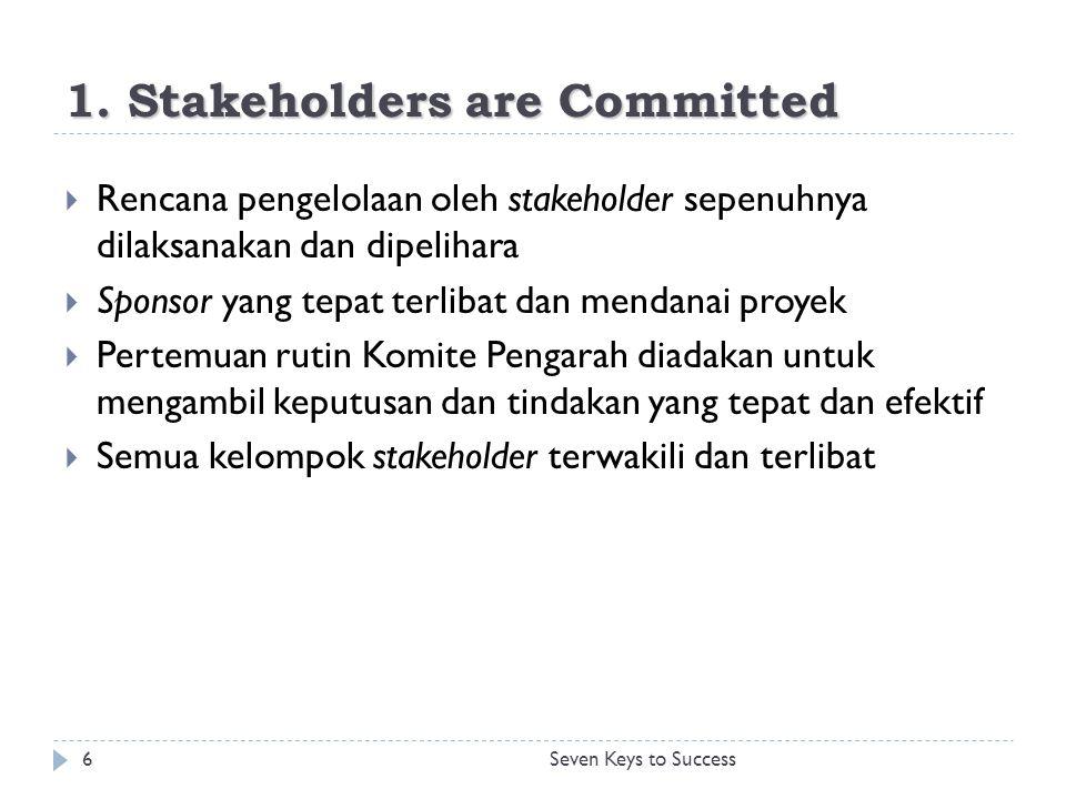 1. Stakeholders are Committed  Rencana pengelolaan oleh stakeholder sepenuhnya dilaksanakan dan dipelihara  Sponsor yang tepat terlibat dan mendanai