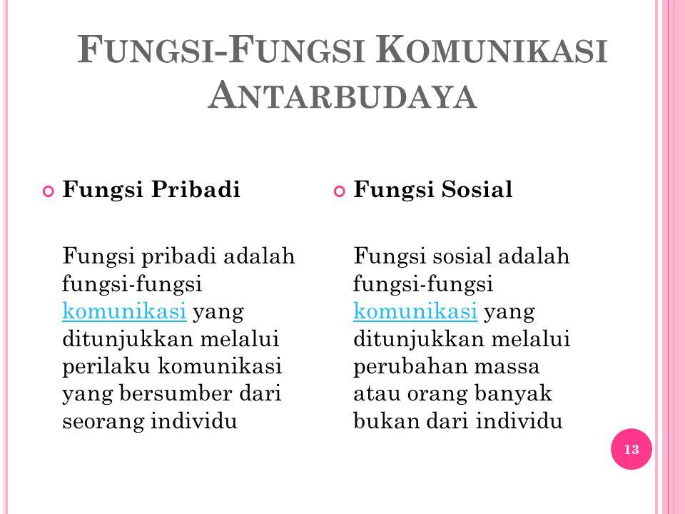 F UNGSI -F UNGSI K OMUNIKASI A NTARBUDAYA 13 Fungsi Pribadi Fungsi pribadi adalah fungsi-fungsi komunikasi yang ditunjukkan melalui perilaku komunikas