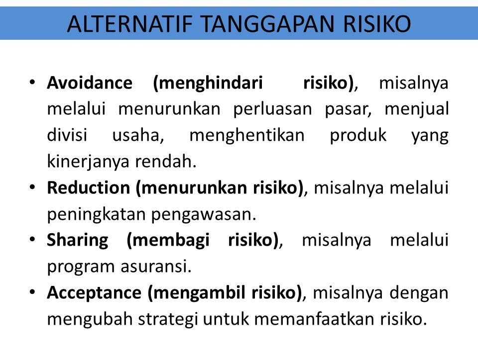 ALTERNATIF TANGGAPAN RISIKO Avoidance (menghindari risiko), misalnya melalui menurunkan perluasan pasar, menjual divisi usaha, menghentikan produk yan