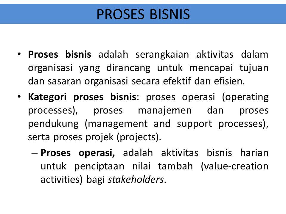 PROSES BISNIS Proses bisnis adalah serangkaian aktivitas dalam organisasi yang dirancang untuk mencapai tujuan dan sasaran organisasi secara efektif d