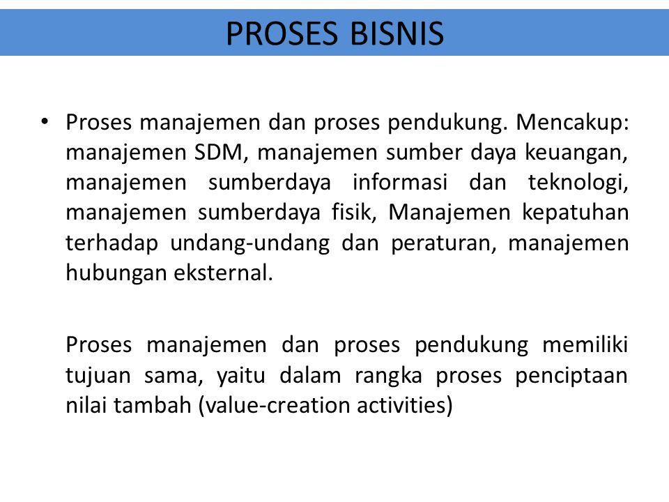 PROSES BISNIS Proses manajemen dan proses pendukung. Mencakup: manajemen SDM, manajemen sumber daya keuangan, manajemen sumberdaya informasi dan tekno