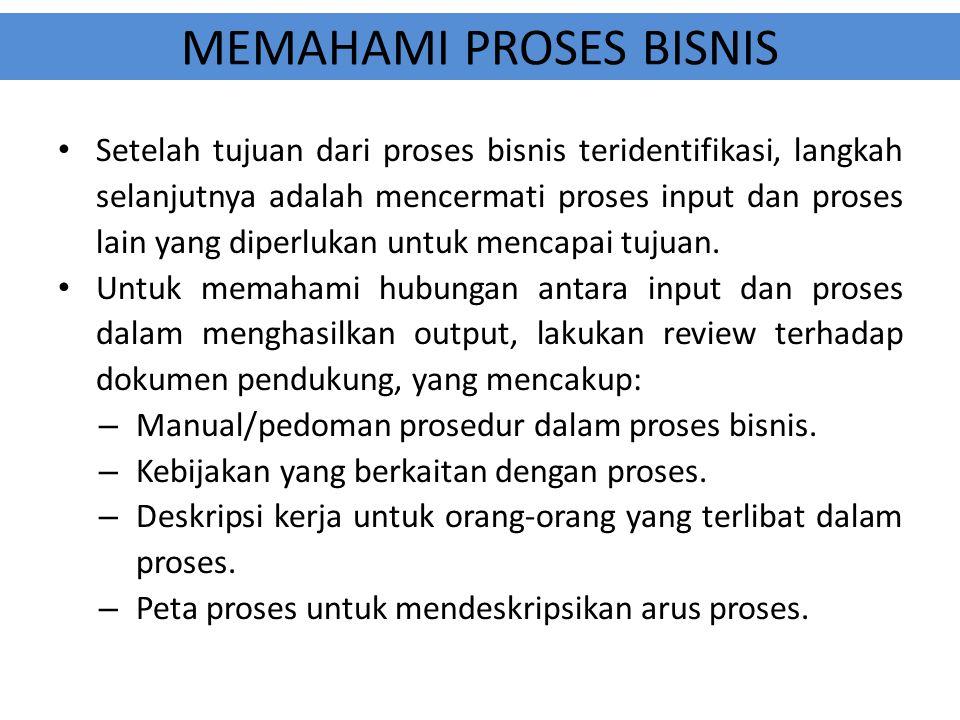 MEMAHAMI PROSES BISNIS Daftar pertanyaan kepada pelaku proses bisnis yang bermanfaat untuk memahami proses bisnis: 1.Mengapa proses bisnis yang terjadi demikian.