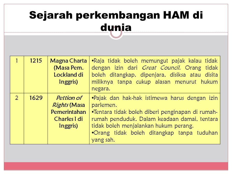 Sejarah perkembangan HAM di dunia 11215Magna Charta (Masa Pem.