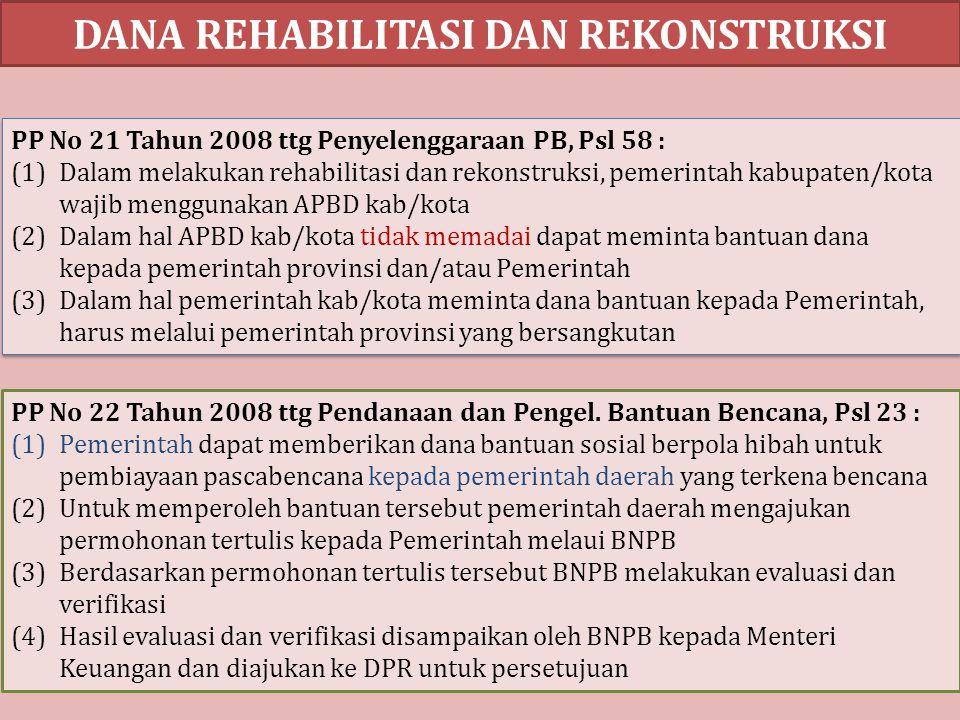 PP No 21 Tahun 2008 ttg Penyelenggaraan PB, Psl 58 : (1)Dalam melakukan rehabilitasi dan rekonstruksi, pemerintah kabupaten/kota wajib menggunakan APB