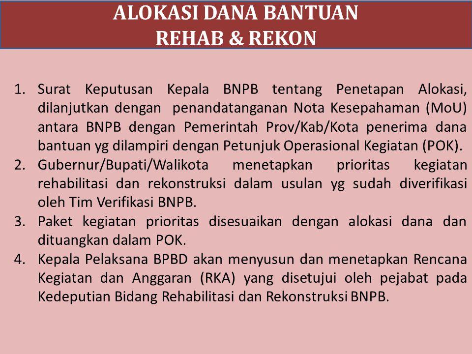 ALOKASI DANA BANTUAN REHAB & REKON 1.Surat Keputusan Kepala BNPB tentang Penetapan Alokasi, dilanjutkan dengan penandatanganan Nota Kesepahaman (MoU)