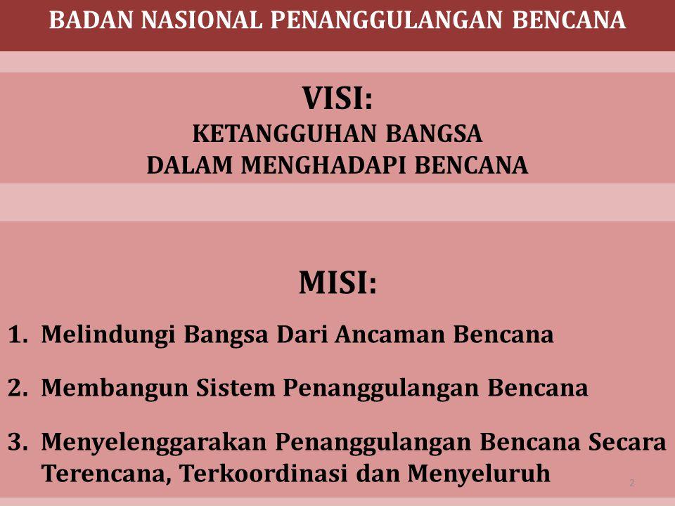 MISI: 1.Melindungi Bangsa Dari Ancaman Bencana 2.Membangun Sistem Penanggulangan Bencana 3.Menyelenggarakan Penanggulangan Bencana Secara Terencana, T