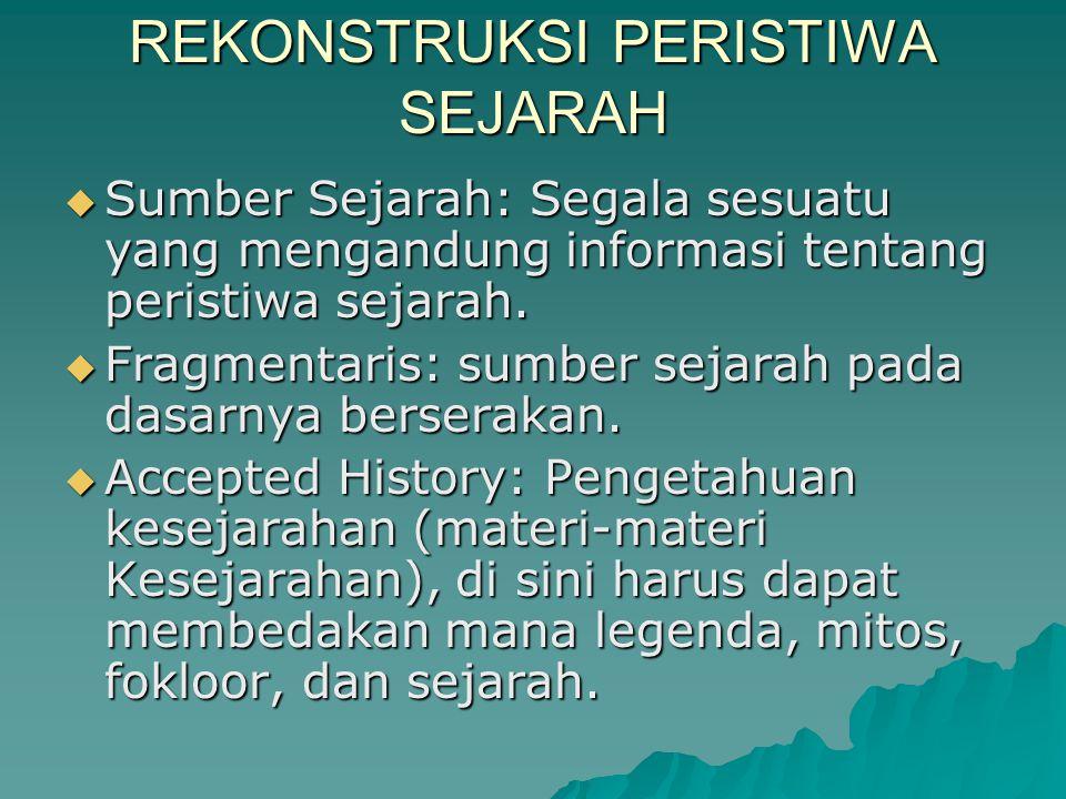 REKONSTRUKSI PERISTIWA SEJARAH  Sumber Sejarah: Segala sesuatu yang mengandung informasi tentang peristiwa sejarah.