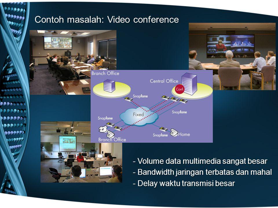 Contoh masalah: Video conference - Volume data multimedia sangat besar - Bandwidth jaringan terbatas dan mahal - Delay waktu transmisi besar
