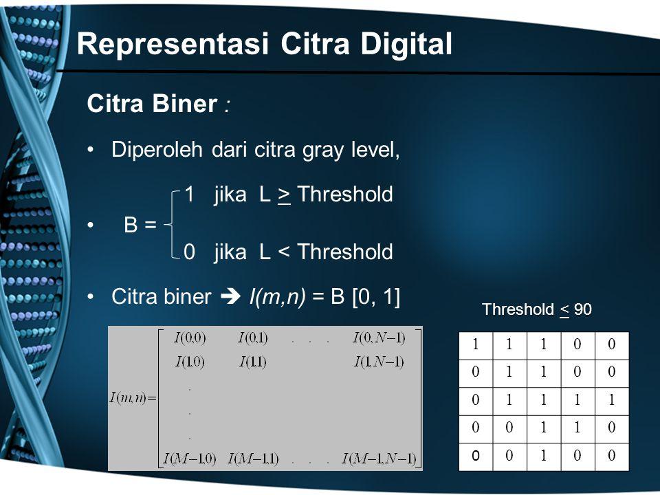 Citra Biner : Diperoleh dari citra gray level, 1 jika L > Threshold B = 0 jika L < Threshold Citra biner  I(m,n) = B [0, 1] Representasi Citra Digital 11100 01100 01111 0 0110 0 0100 Threshold < 90