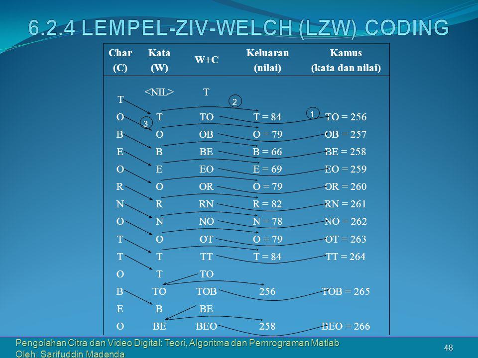 Pengolahan Citra dan Video Digital: Teori, Algoritma dan Pemrograman Matlab Oleh: Sarifuddin Madenda 48 Char (C) Kata (W) W+C Keluaran (nilai) Kamus (kata dan nilai) T T OTTOT = 84TO = 256 BOOBO = 79OB = 257 EBBEB = 66BE = 258 OEEOE = 69EO = 259 ROORO = 79OR = 260 NRRNR = 82RN = 261 ONNON = 78NO = 262 TOOTO = 79OT = 263 TTTTT = 84TT = 264 OTTO B TOB256TOB = 265 EBBE O BEO258BEO = 266 1 3 2
