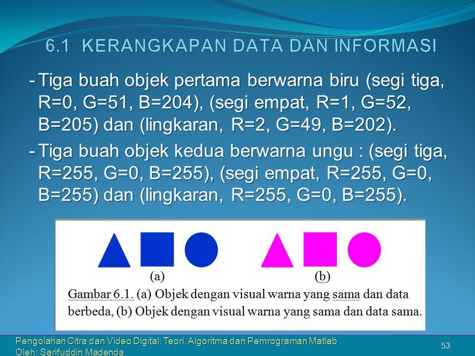Pengolahan Citra dan Video Digital: Teori, Algoritma dan Pemrograman Matlab Oleh: Sarifuddin Madenda 53 -Tiga buah objek pertama berwarna biru (segi tiga, R=0, G=51, B=204), (segi empat, R=1, G=52, B=205) dan (lingkaran, R=2, G=49, B=202).
