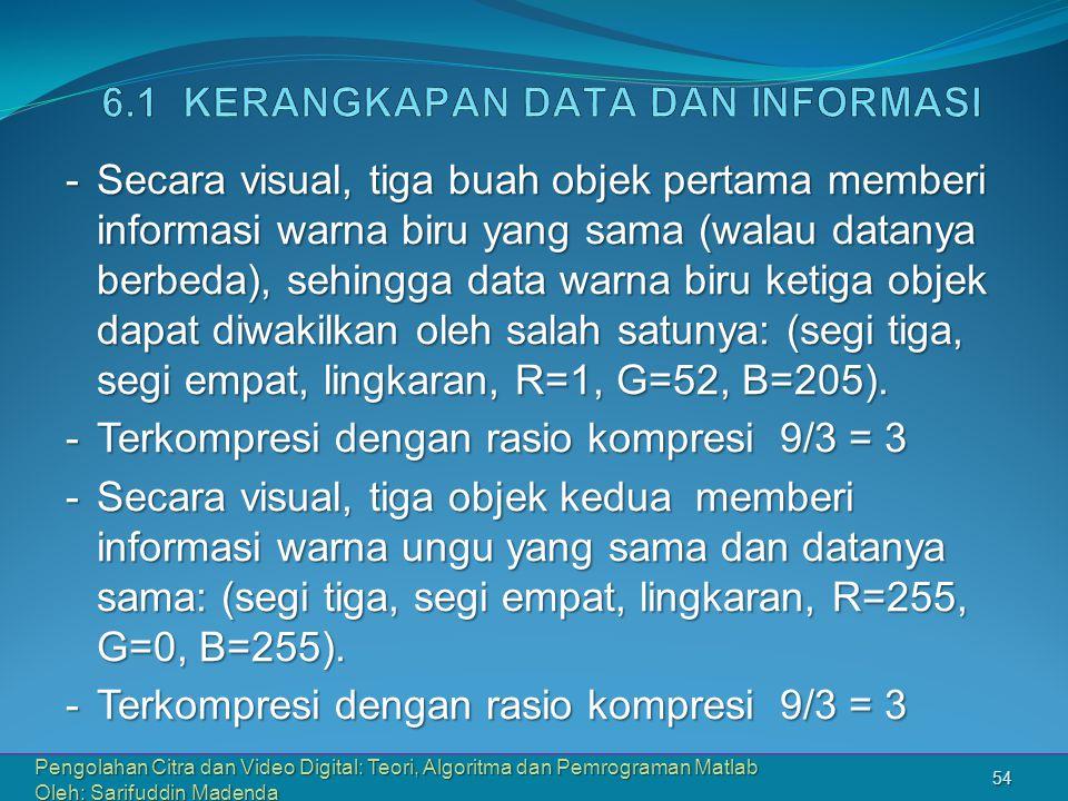 Pengolahan Citra dan Video Digital: Teori, Algoritma dan Pemrograman Matlab Oleh: Sarifuddin Madenda 54 -Secara visual, tiga buah objek pertama memberi informasi warna biru yang sama (walau datanya berbeda), sehingga data warna biru ketiga objek dapat diwakilkan oleh salah satunya: (segi tiga, segi empat, lingkaran, R=1, G=52, B=205).
