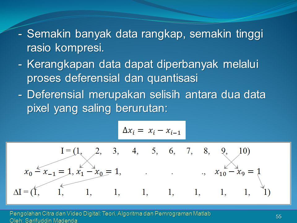 Pengolahan Citra dan Video Digital: Teori, Algoritma dan Pemrograman Matlab Oleh: Sarifuddin Madenda 55 -Semakin banyak data rangkap, semakin tinggi rasio kompresi.