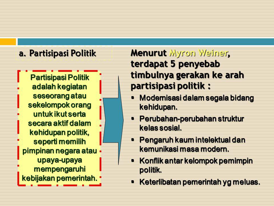 a.Partisipasi Politik Partisipasi Politik adalah kegiatan seseorang atau sekelompok orang untuk ikut serta secara aktif dalam kehidupan politik, seperti memilih pimpinan negara atau upaya-upaya mempengaruhi kebijakan pemerintah.