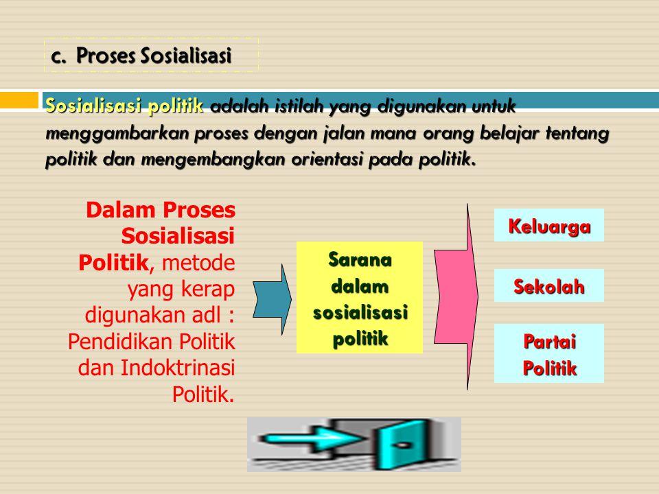 c.Proses Sosialisasi Sosialisasi politik adalah istilah yang digunakan untuk menggambarkan proses dengan jalan mana orang belajar tentang politik dan mengembangkan orientasi pada politik.