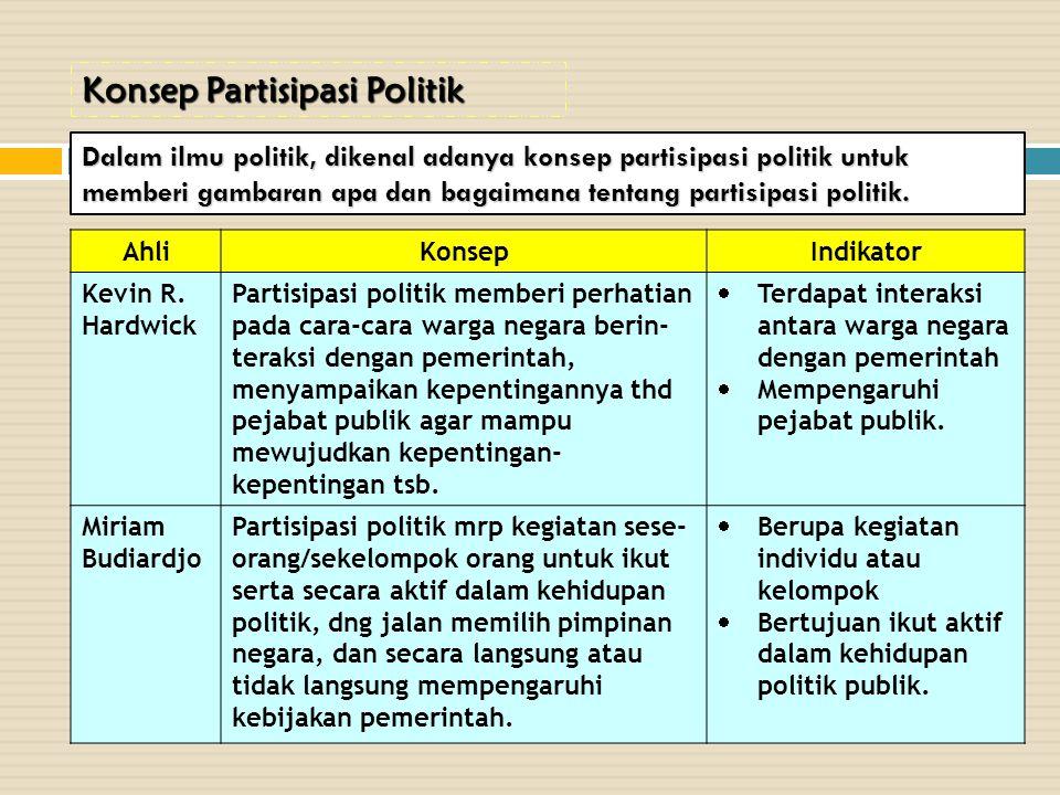 Konsep Partisipasi Politik Dalam ilmu politik, dikenal adanya konsep partisipasi politik untuk memberi gambaran apa dan bagaimana tentang partisipasi