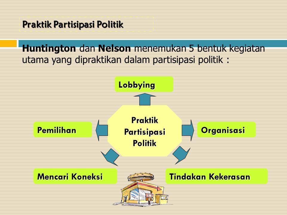 Praktik Partisipasi Politik Huntington dan Nelson menemukan 5 bentuk kegiatan utama yang dipraktikan dalam partisipasi politik : Praktik Partisipasi Politik PemilihanLobbyingOrganisasi Mencari Koneksi Tindakan Kekerasan