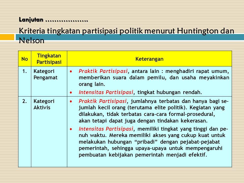 Lanjutan ………………. Kriteria tingkatan partisipasi politik menurut Huntington dan Nelson No Tingkatan Partisipasi Keterangan 1.Kategori Pengamat  Prakti