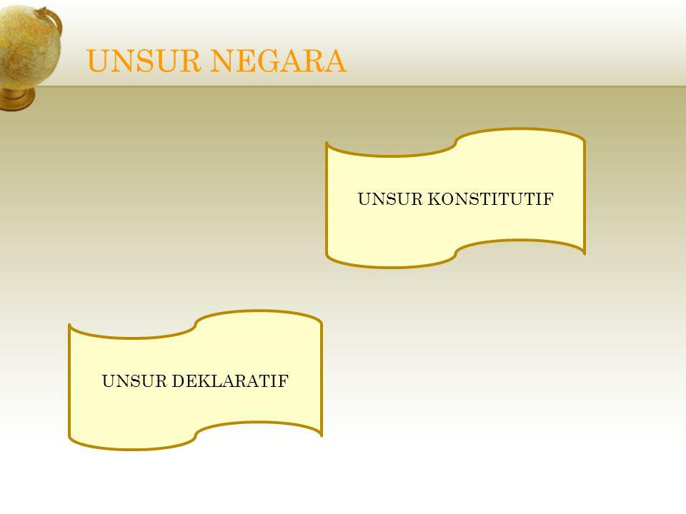 UNSUR NEGARA UNSUR KONSTITUTIF UNSUR DEKLARATIF